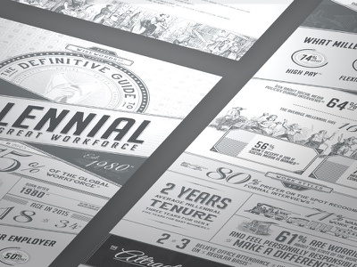 Millennial Retro Infographic chart design infographic retro aged millennial newspaper vintage wisewords