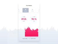 Mobile Range range mobile ios dashboard profile graph clean ux ui analytics statistics chart