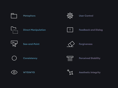 Animated Icons animation line icons hig ui iconography interactive components figma icons