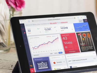 Horeca Management SaaS Platform