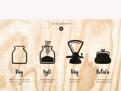 Ink Pictograms plywood wood pictogram money payment pay ink eco-friendly grains jar scale
