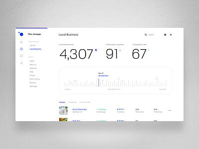 Futuristic Dashboard minimal future blue typography dashboard white clean dashboard ui futuristic