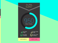 098 Calories Calculator
