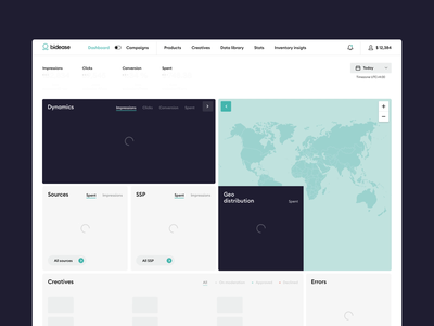 Dashboard of Bidease adverstising statistic web animation dynamic analytic dashboard