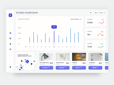 E-commerce Analytics Dashboard webdesign ecommerce store dashboard ui dashboad web design web app design app ux ui design