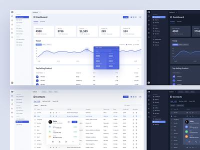 AI Design Dashboard data cards chart crm web uidesign aidesign blue flat clean wantline ui