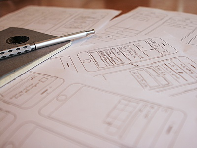 Process user flow sketches wireframes process