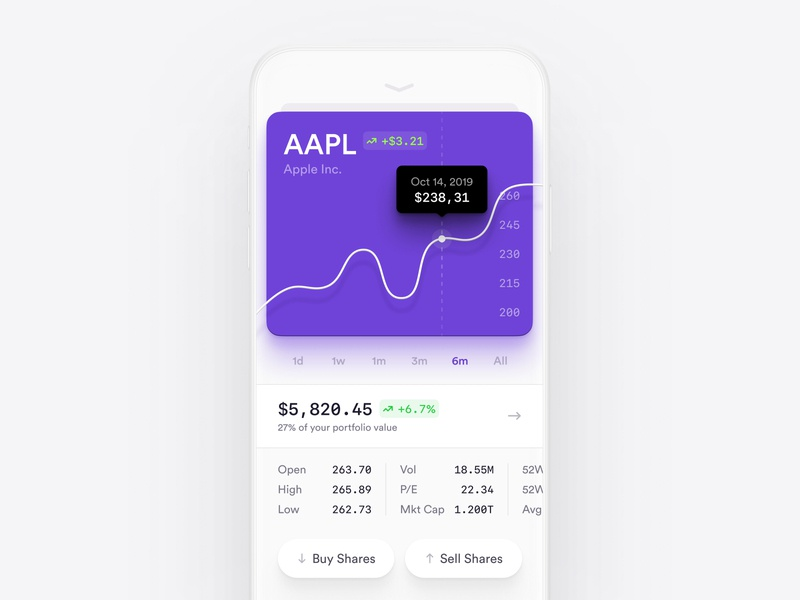 Analysis — Investment App financial finance business cap market portfolio sell buy chart stocks shares investing investments white mobile ios app