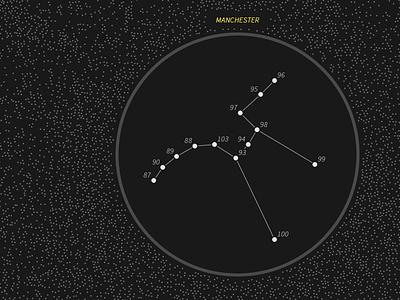Constellation constellation stars manchester map dataviz data data-viz