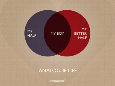 Analogue Life vennmonth soppy old git vennsectomy gill sans perpetua my my my rebound