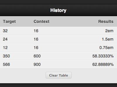 Final Table app table