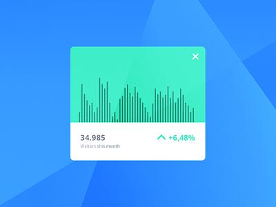dailyUI #018 - Analytics Chart material visitors chart analytics design ux ui dailyui