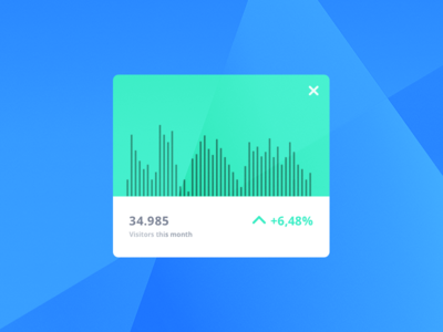 dailyUI #018 - Analytics Chart material visitors chart analytics design ux ui dailyui