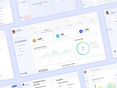 Sentinels UI/UX saas dashboards datavisualization financial fintech finance