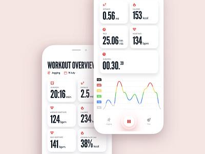 Polar Beat App fitness tracker tracker fitness rate heart heart rate app hear rate monitor heart rate polar workout ui workout app workout fitness ui fitness app