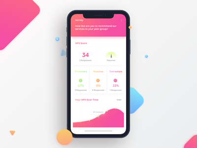 Net Promoter Score Dashboard UI dashboard maker survey promoters nps ios iphone iphone x ux ui