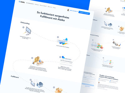 ⚙️ How it works Page illustration isometric landingpage design how it works ux ui