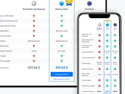 Comparison Table clean white insurance app mobile pricing comparison health insurance tables