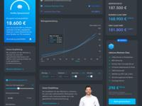 Dark UI Elements health finance graph slider darkmode dark uikits dashboard ux ui elements