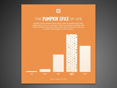 The Pumpkin Spice of Life dots orange infographic pumpkin spice square