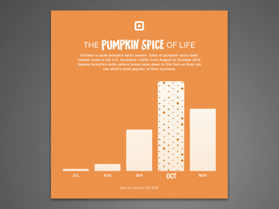 The Pumpkin Spice of Life