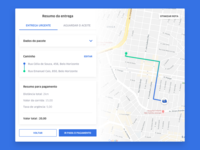 Levoo app  - Delivery summary