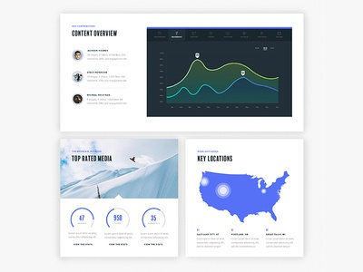 Data Viz Teaser numbers graphs data visualization dashboard analytics stats data