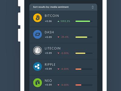Leaderboard bitcoin dark ui cryptocurrency mobile app
