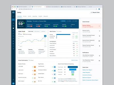 Safety Hub - User Interface platform design saas ux ui