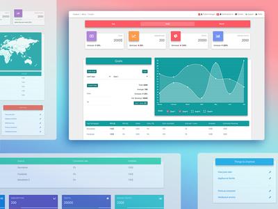 Material Admin Dashboard template ux ui design data visualization bootstrap material design dashboard admin