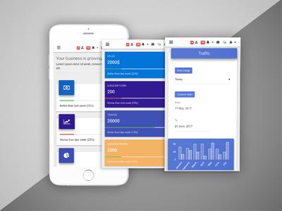 Admin Dashboard on mobile