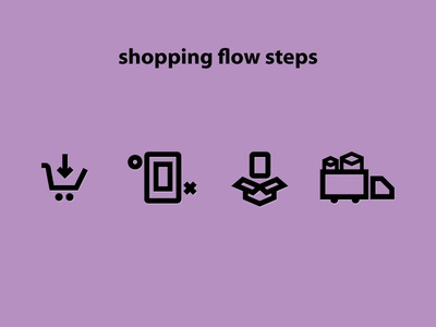 Shopping Flow Steps