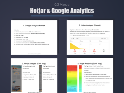 Mantra - Hotjar and Google Analytics - Expert Review data driven review web user experience portfolio wireframe expert ux india designer best top