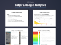 Mantra - Hotjar and Google Analytics - Expert Review