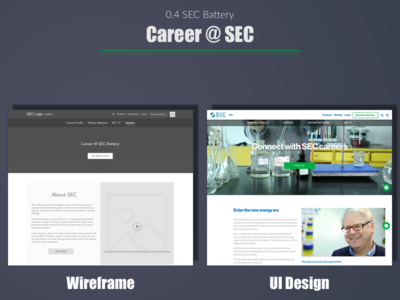 SEC Battery - Career Page research ethnography user experience mobile portfolio wireframe ux india designer design best top