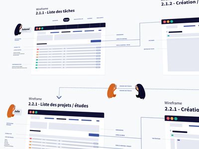 Flow Wireframes userflow user link page layout page navigation ux ui design product web flow wireframe