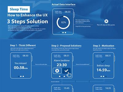 UX Watch Device graphic design alarm sleep health data solution watch ui ux