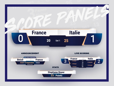 Score Boards element scores ux scorecard sport interface design ui scoreboard panel score