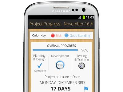 Project Management Dashboard - Mobile Version open sans chart graphs wood clean dashboard project management mobile