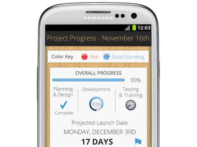 Project Management Dashboard - Mobile Version