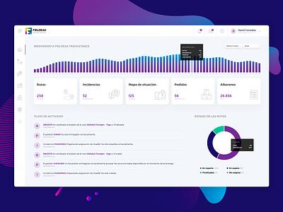 FIELDEAS Dashboard admin panel web chart app design ui ux statistics dashboard admin