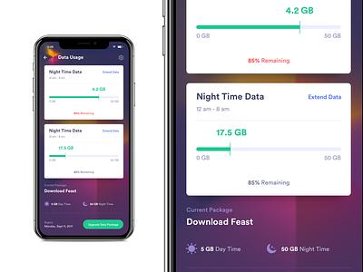 iPhone X Mobile Data Usage package telecom dialog colombo srilanka ux ui app data mobile
