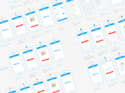 Mobile App Wireframe ios flow button wireframes ux ui app wireframe iphone mobile