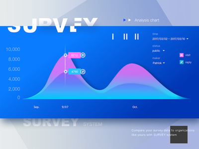 survey system analysis chart diffuse shadow geometry font broken chart gradient color layout analysis