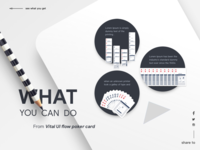 Vital UI flow poker card - How to use