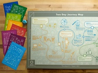Innovation Board Game