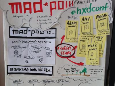 Full-scale prototype madpow prototype poster