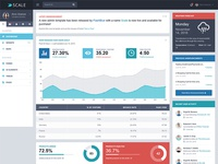 Scale Responsive Bootstrap Admin Template