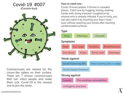 Corona virus infographic illustration infographic design corona virus pokemon pokedex corona covid19 covid-19 character cute infographic coronavirus