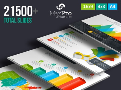 Maxpro Business Plan Powerpoint Presentation presentation-slide pptx ppt powerpoint-presentation marketing-strategy marketing-plan graphicriver-presentation good-science-fair-project business-plans--presentations business-plan-template business-plan-powerpoint animated-presentation